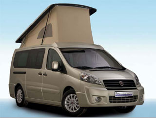 Motorhome Rental Options for You Now